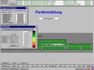 Uebersicht-Partikelmessung